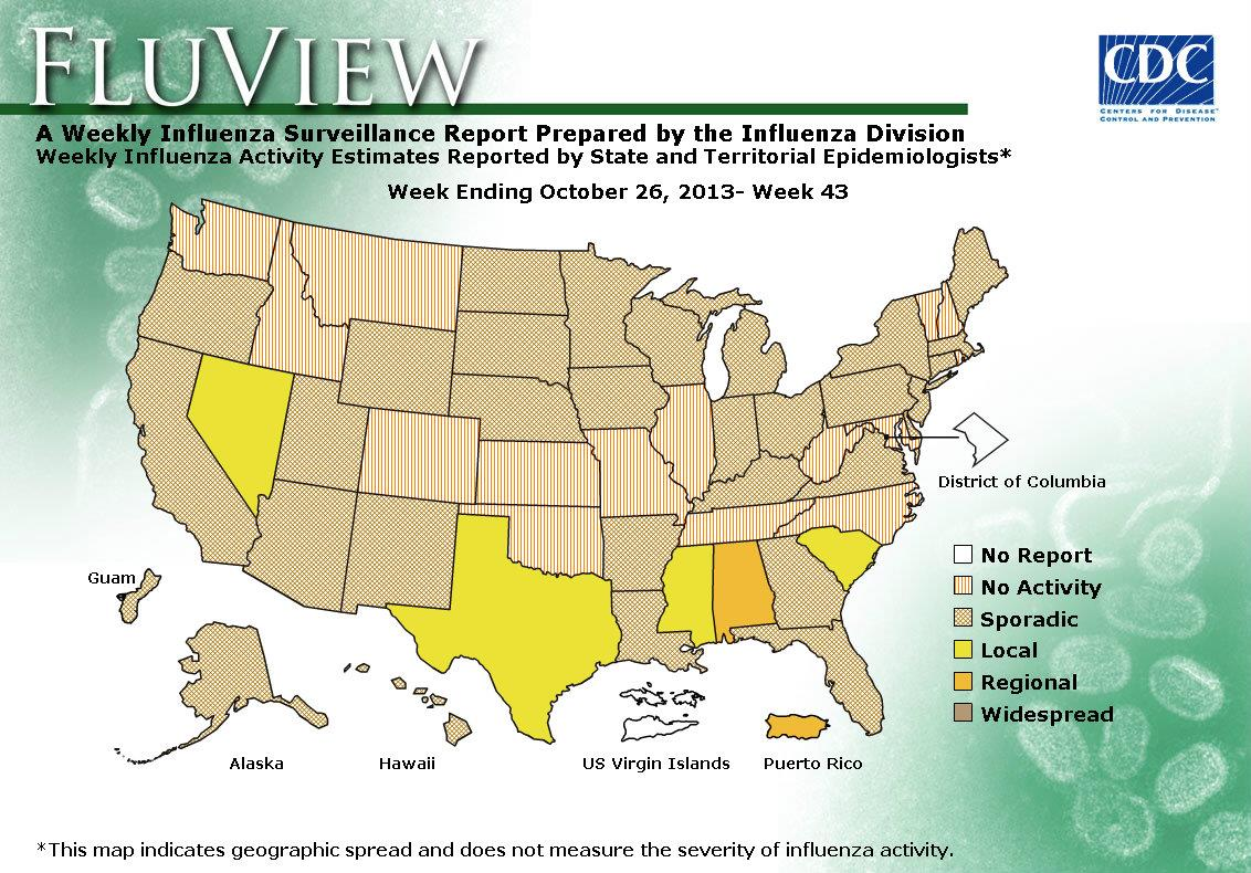 US Geographic Distribution of Influenza