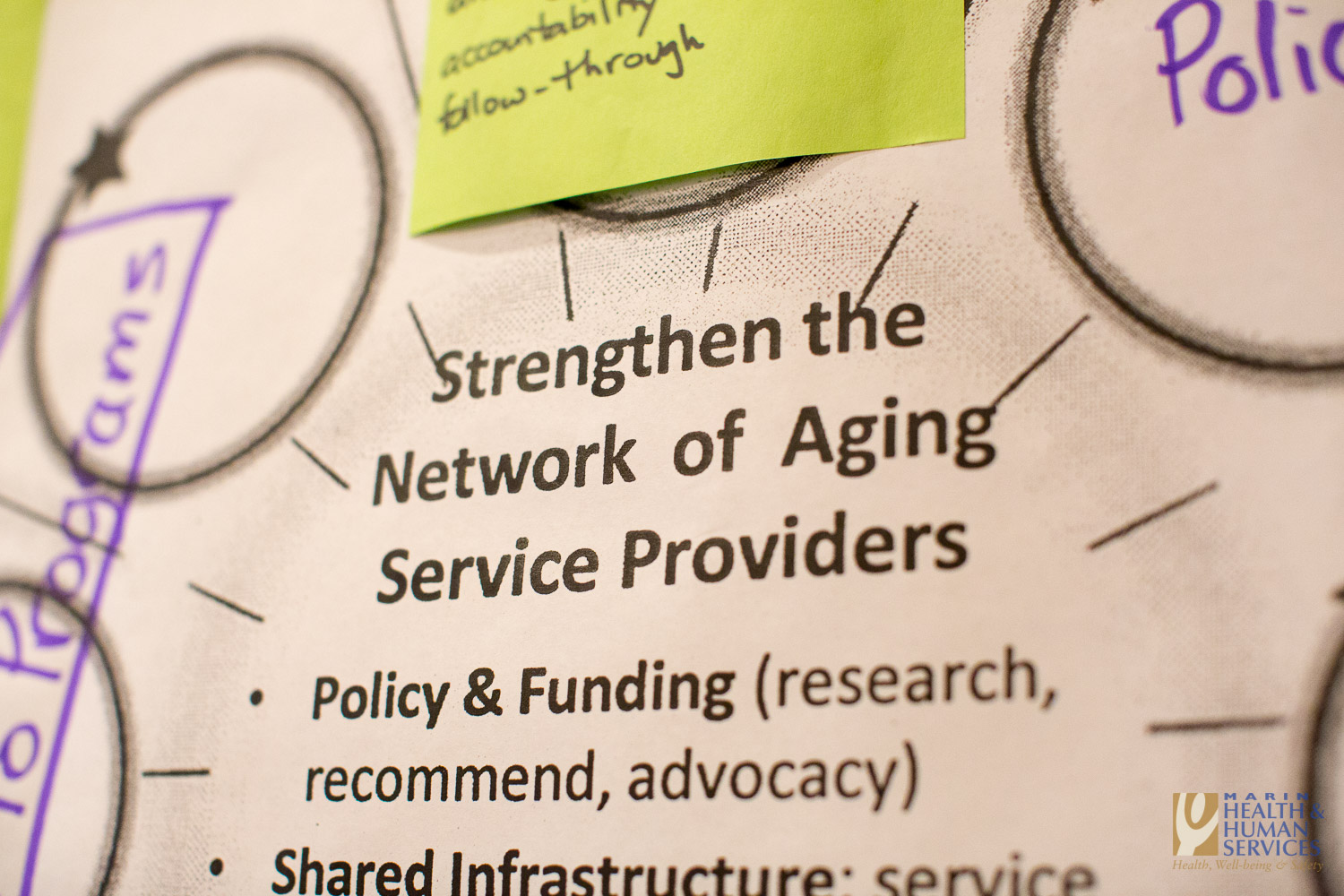 Aging Action Initiative Meeting #2 Photo