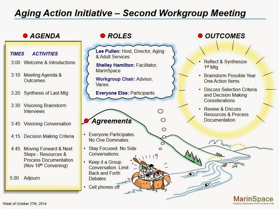 Second Workgroup Agenda