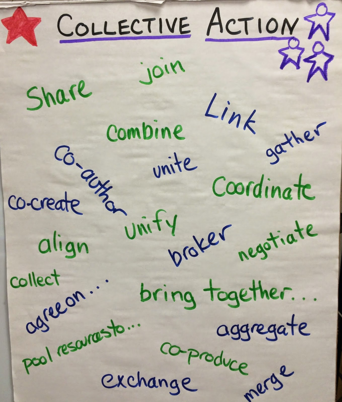 Aging Action Initiative Second Workgroup - Action Idea Brainstorm Interview Directions