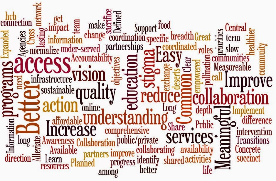This word cloud is a complication of all the aspirations and hopes expressed by participants in all 4 workgroups during the first workgroup meeting.