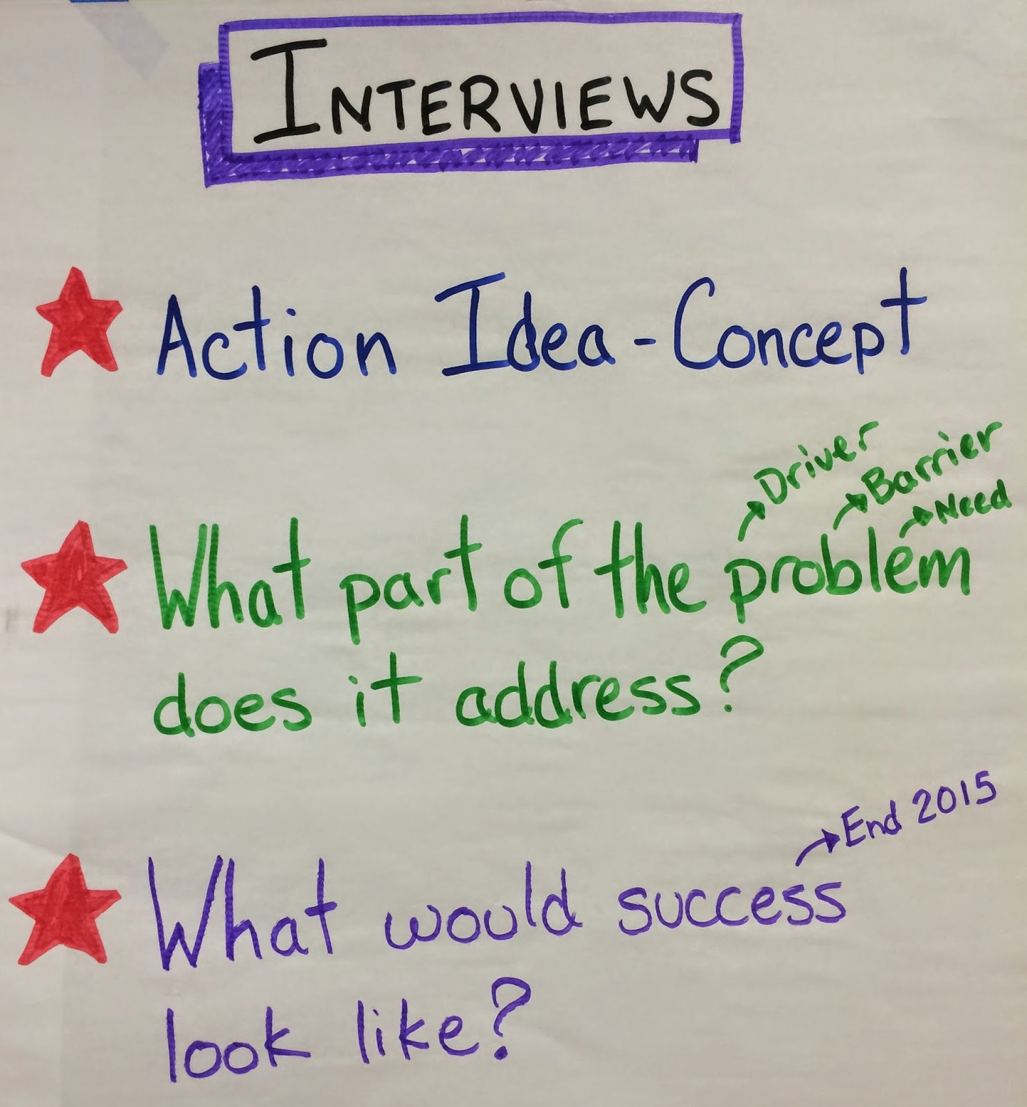Second Workgroup - Action Idea Brainstorm Interview Directions