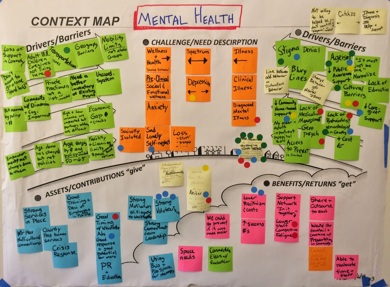 Mental Health Context Graphic