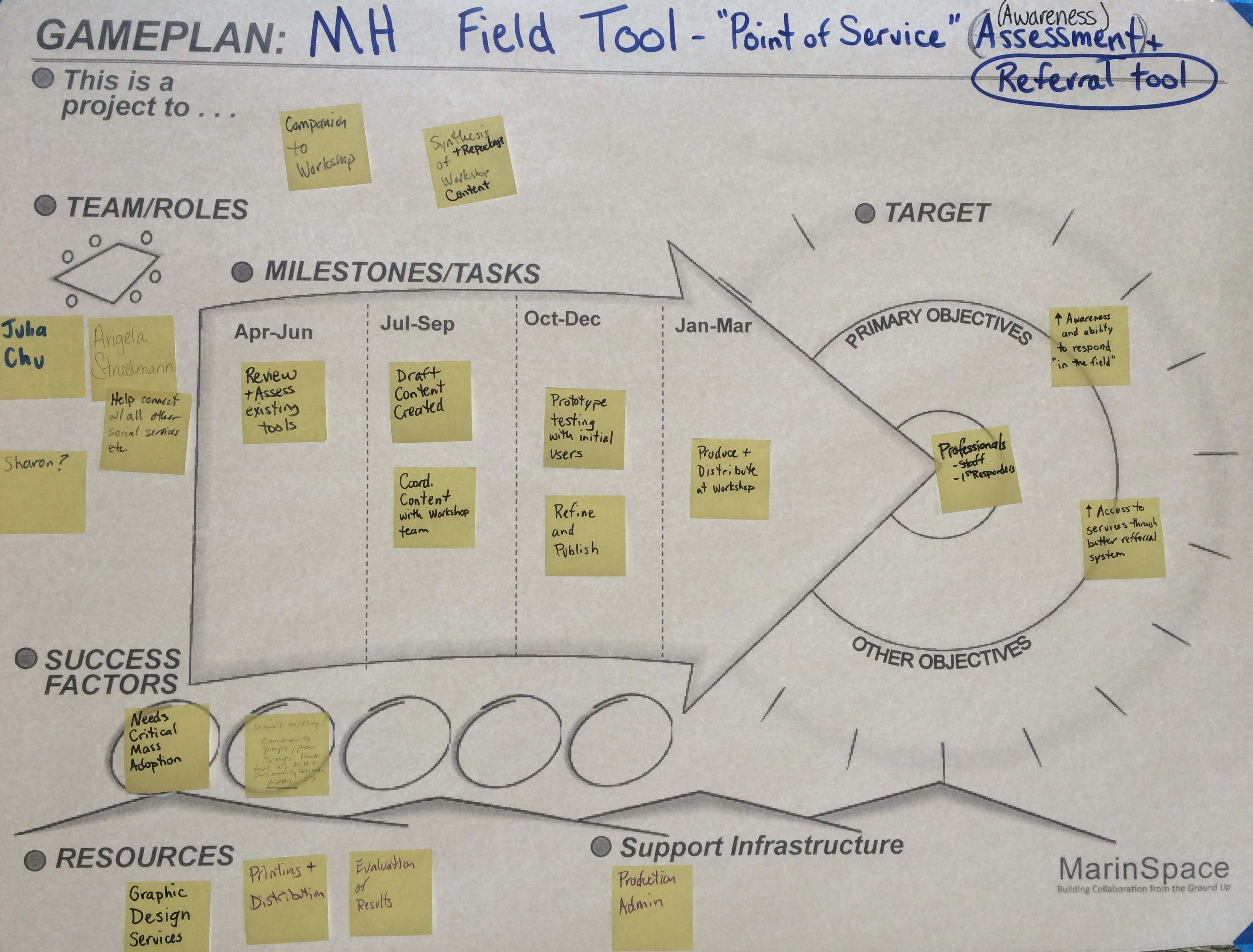 Mental Health Field Tool Graphic
